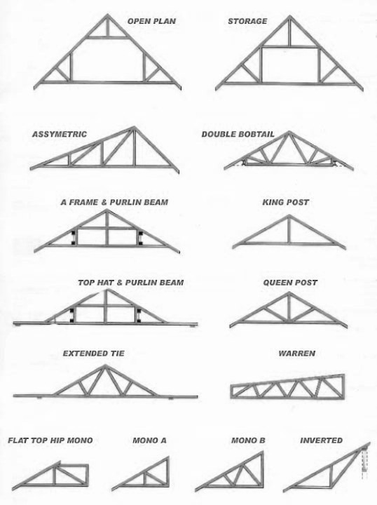 Wyre Forest Roof Truss